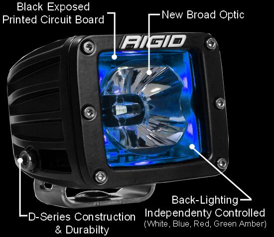 Rigid Radiance Pod Details